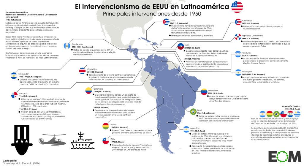 Asia IBS   China en América Latina: ¿el inicio de una